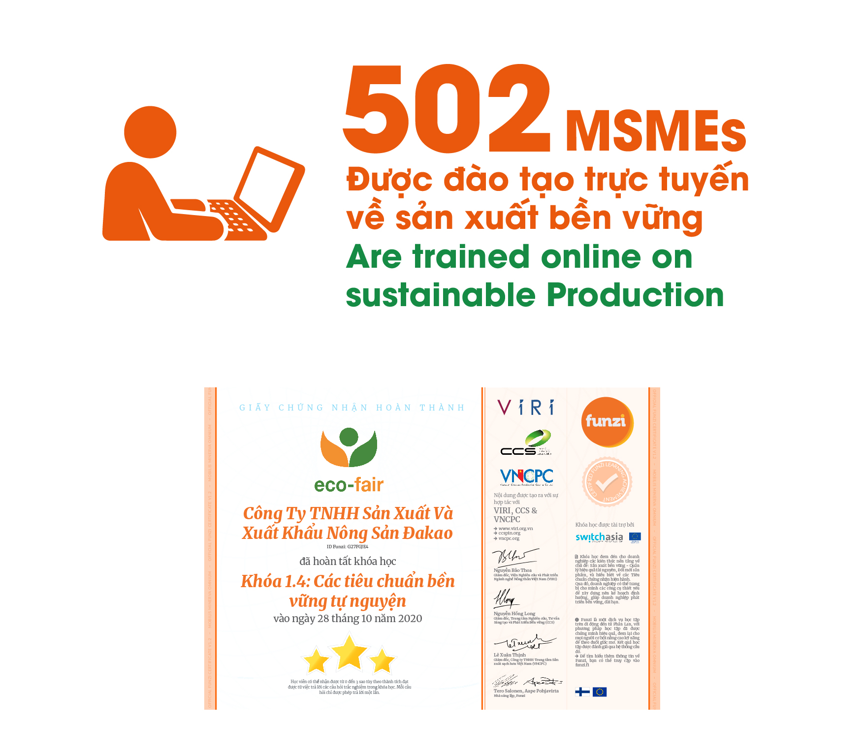 502 MSMEs are trained online on sustainable production